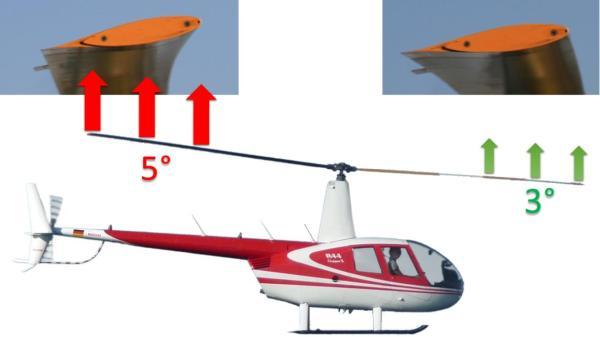 hubschrauber blog einstellwinkel blattposition rotorblatt hauptrotor