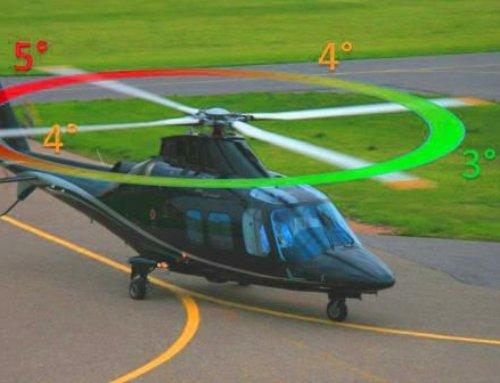 Warum kann ein Hubschrauber überhaupt fliegen? Letzter Teil