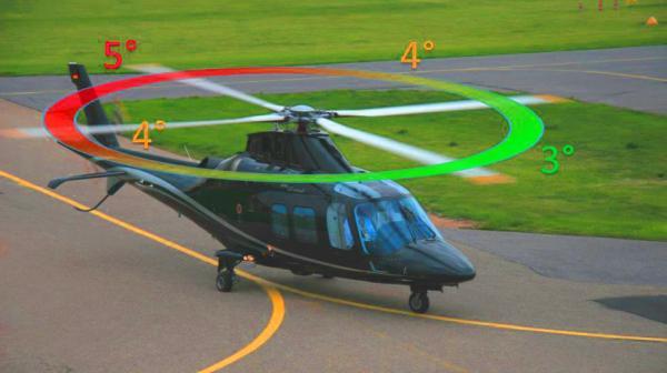 [:de]hubschrauber-rundfluege-drehmoment-rotorblätter-flugschule[:en]hubschrauber blog einstellwinkel rotorblaetter[:]