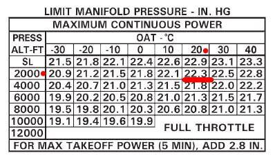 hubschrauber chart manifold pressure r44 maximum continuous power